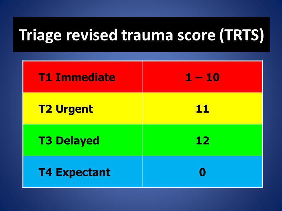 Triage revised trauma score (TRTS) T1 Immediate1 – 10 T2 Urgent11 T3 Delayed12 T4 Expectant0
