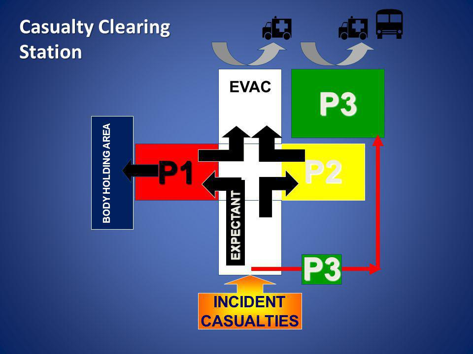 P2P1 P3 TRIAGE EVAC   BODY HOLDING AREA INCIDENT CASUALTIES P3 EXPECTANT  Casualty Clearing Station