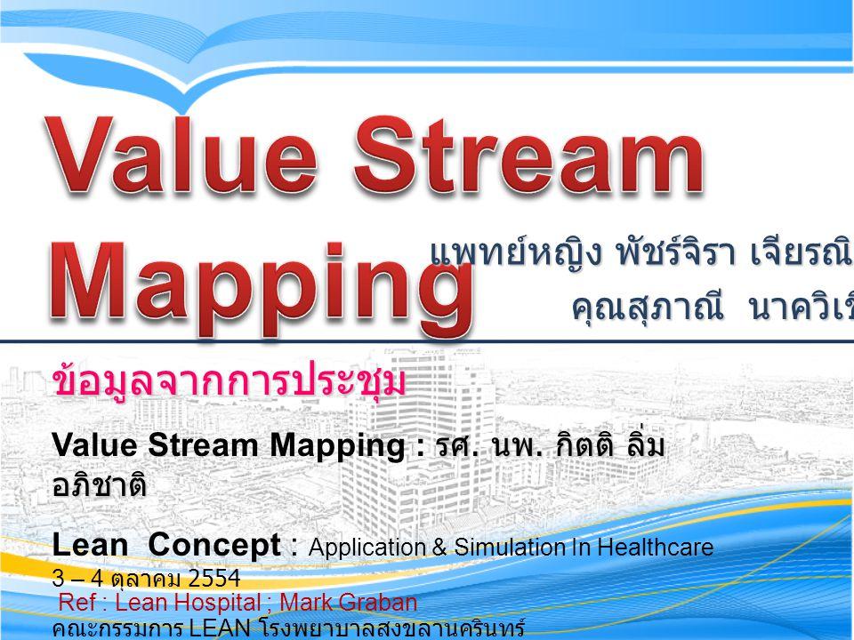 ข้อมูลจากการประชุม รศ. นพ. กิตติ ลิ่ม อภิชาติ Value Stream Mapping : รศ. นพ. กิตติ ลิ่ม อภิชาติ Lean Concept : Application & Simulation In Healthcare