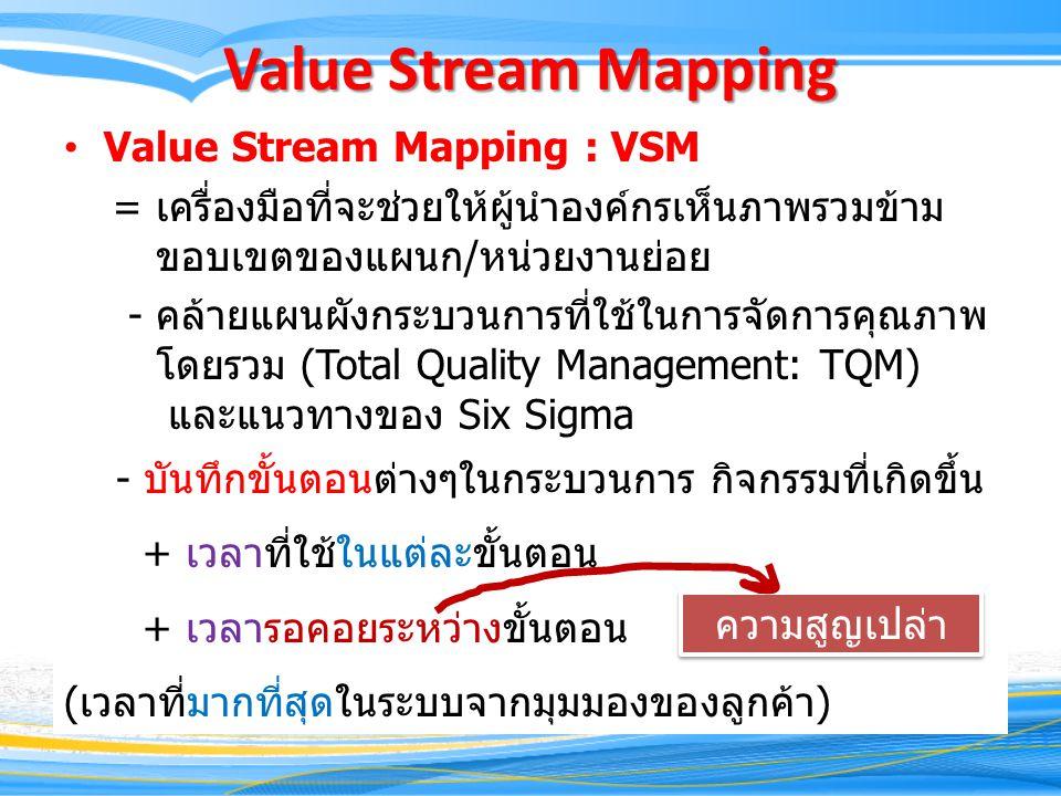 Value Stream Mapping Value Stream Mapping : VSM = เครื่องมือที่จะช่วยให้ผู้นำองค์กรเห็นภาพรวมข้าม ขอบเขตของแผนก/หน่วยงานย่อย - คล้ายแผนผังกระบวนการที่