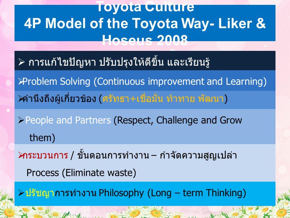 Toyota Culture 4P Model of the Toyota Way- Liker & Hoseus 2008  การแก้ไขปัญหา ปรับปรุงให้ดีขึ้น และเรียนรู้  Problem Solving (Continuous improvement