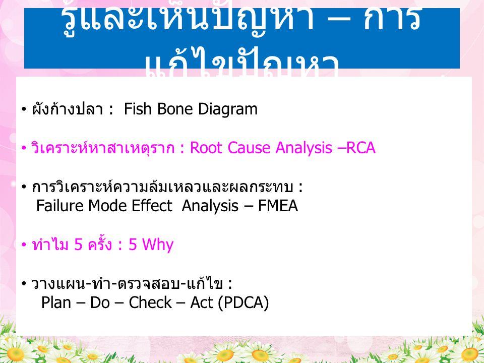 รู้และเห็นปัญหา – การ แก้ไขปัญหา ผังก้างปลา : Fish Bone Diagram วิเคราะห์หาสาเหตุราก : Root Cause Analysis –RCA การวิเคราะห์ความล้มเหลวและผลกระทบ : Fa