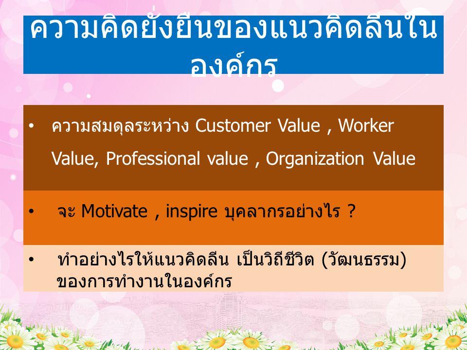 ความคิดยั่งยืนของแนวคิดลีนใน องค์กร ความสมดุลระหว่าง Customer Value, Worker Value, Professional value, Organization Value จะ Motivate, inspire บุคลากร