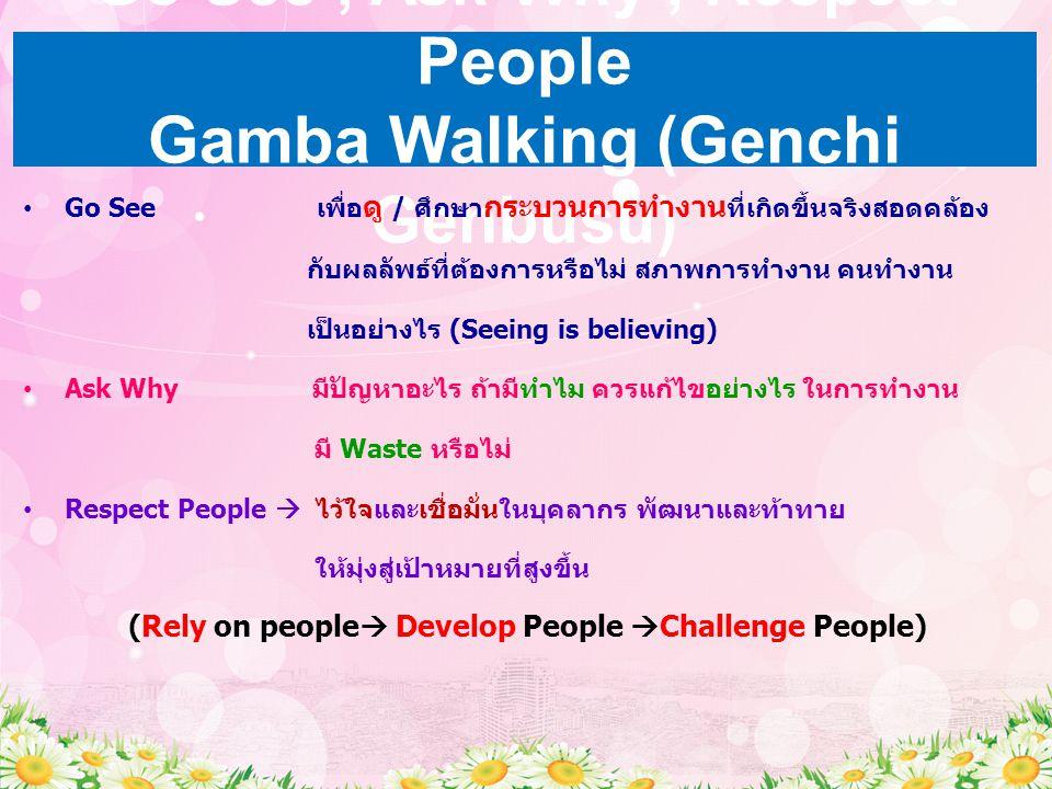 Go See, Ask Why, Respect People Gamba Walking (Genchi Genbusu) Go See เพื่อ ดู / ศึกษา กระบวนการทำงาน ที่เกิดขึ้นจริงสอดคล้อง กับผลลัพธ์ที่ต้องการหรือ
