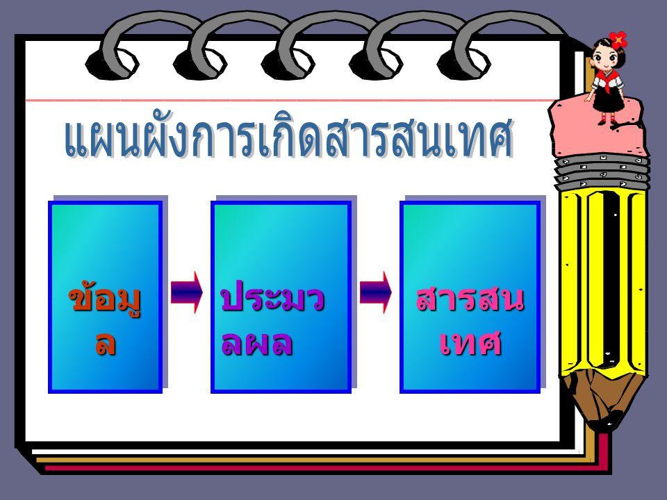 ข้อสนเทศ หรือ สารสนเทศ คือ ผลลัพธ์ที่ได้จากการประมวลผล ข้อมูล เพื่อให้เป็นข้อมูลที่สื่อ ความหมายและเป็นประโยชน์ เช่น จากข้อมูลการแจ้งเกิดของเด็กไทย ทุ