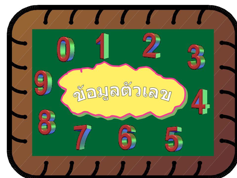 ข้อมูลตัวเลข หมายถึง ข้อมูลที่ ประกอบด้วย เลข 0 – 9 และสามารถใช้ใน การคำนวณได้