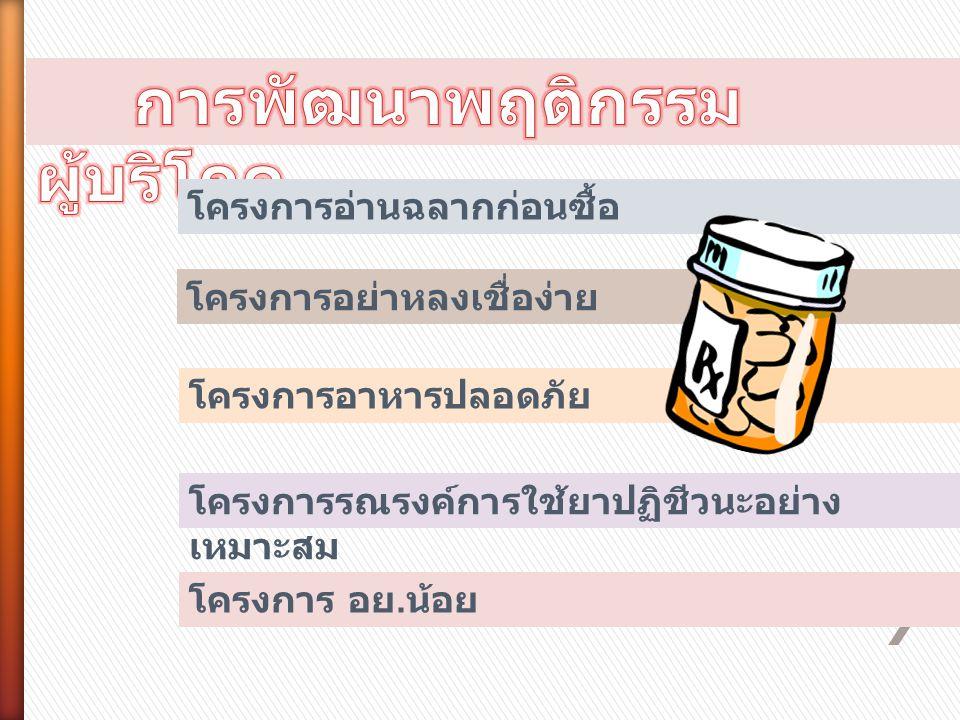 โครงการอ่านฉลากก่อนซื้อ โครงการอย่าหลงเชื่อง่าย โครงการอาหารปลอดภัย โครงการรณรงค์การใช้ยาปฏิชีวนะอย่าง เหมาะสม โครงการ อย. น้อย