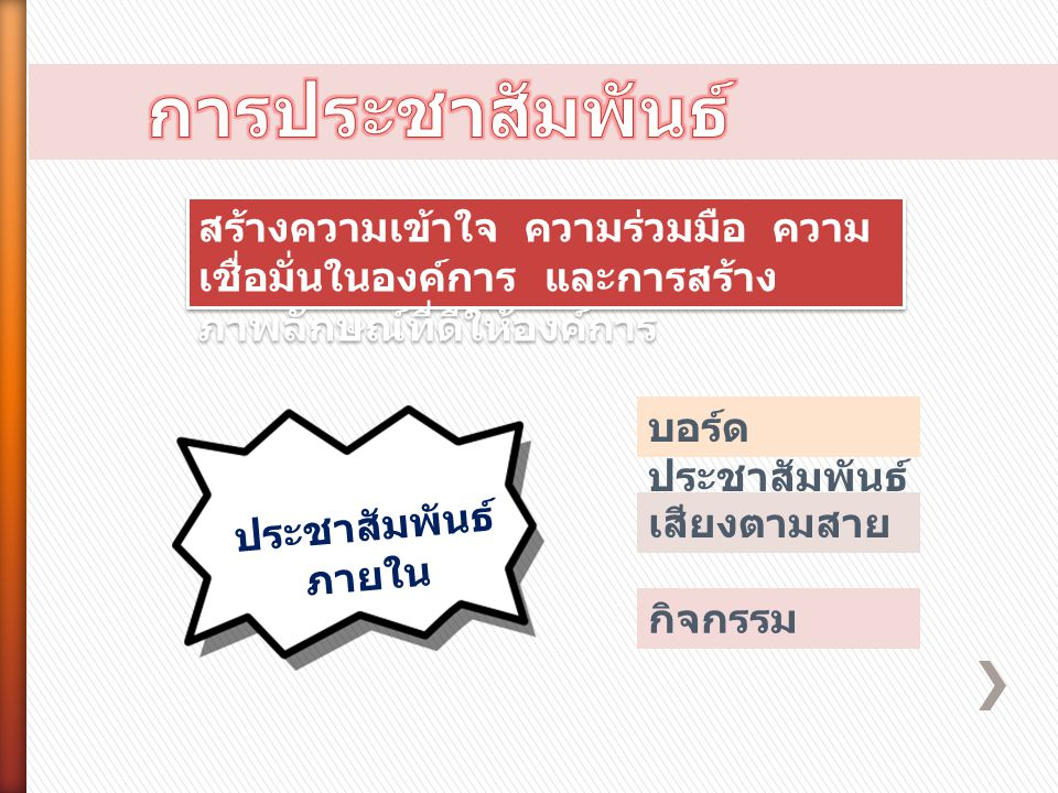 ประชาสัมพันธ์ ภายนอก Press release Press conference Spot Talk Tie-in Press tour Board Print media Gimmick