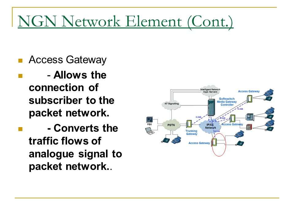 NGN Network Element (Cont.) Access Gateway - Allows the connection of subscriber to the packet network. - Converts the traffic flows of analogue signa