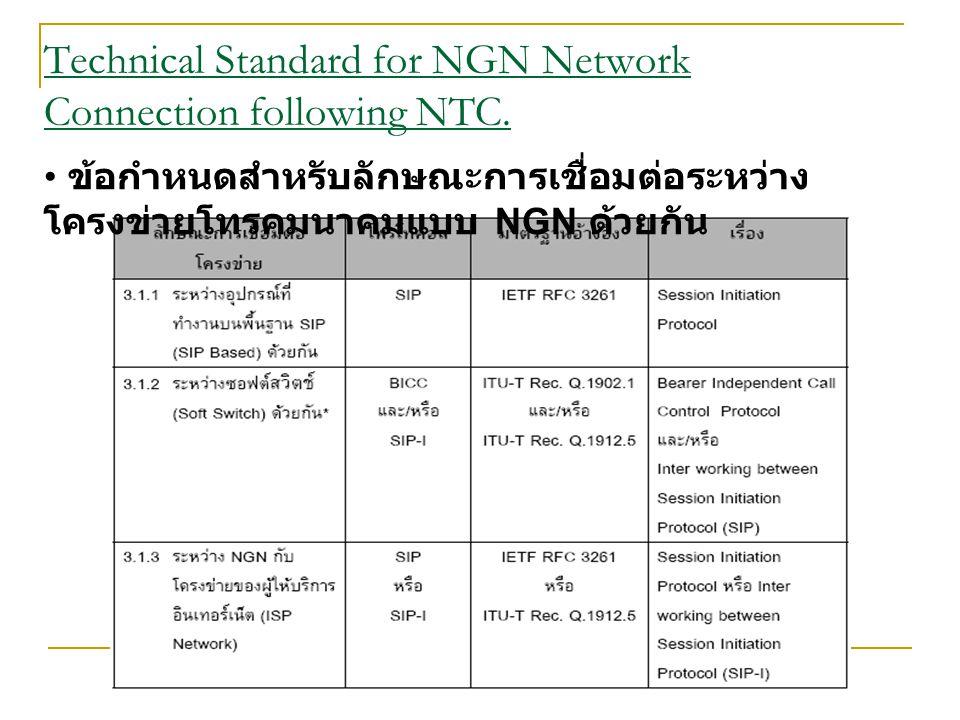 ข้อกำหนดสำหรับลักษณะการเชื่อมต่อระหว่าง โครงข่ายโทรคมนาคมแบบ NGN ด้วยกัน