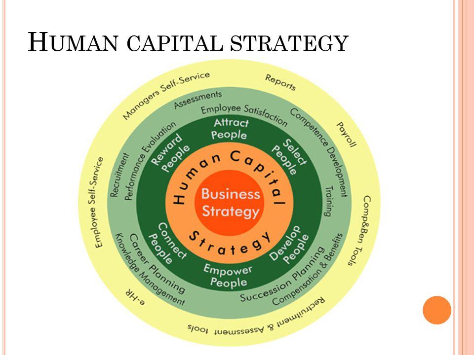 H UMAN CAPITAL STRATEGY