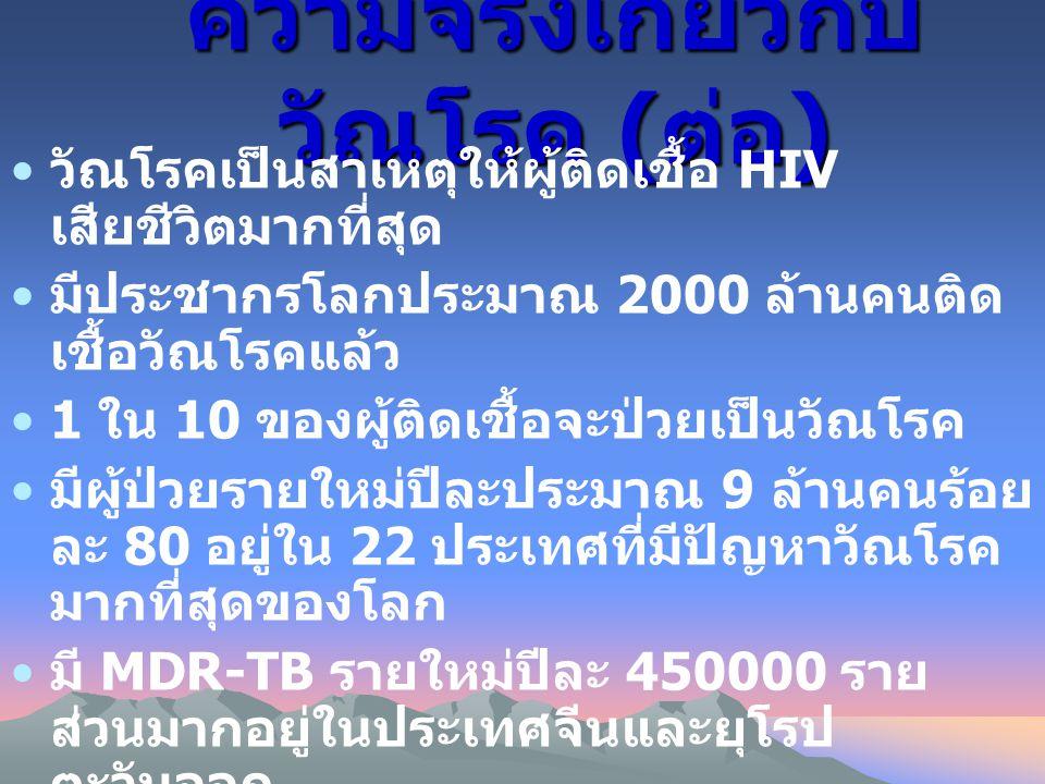 ความจริงเกี่ยวกับ วัณโรค ( ต่อ ) วัณโรคเป็นสาเหตุให้ผู้ติดเชื้อ HIV เสียชีวิตมากที่สุด มีประชากรโลกประมาณ 2000 ล้านคนติด เชื้อวัณโรคแล้ว 1 ใน 10 ของผู