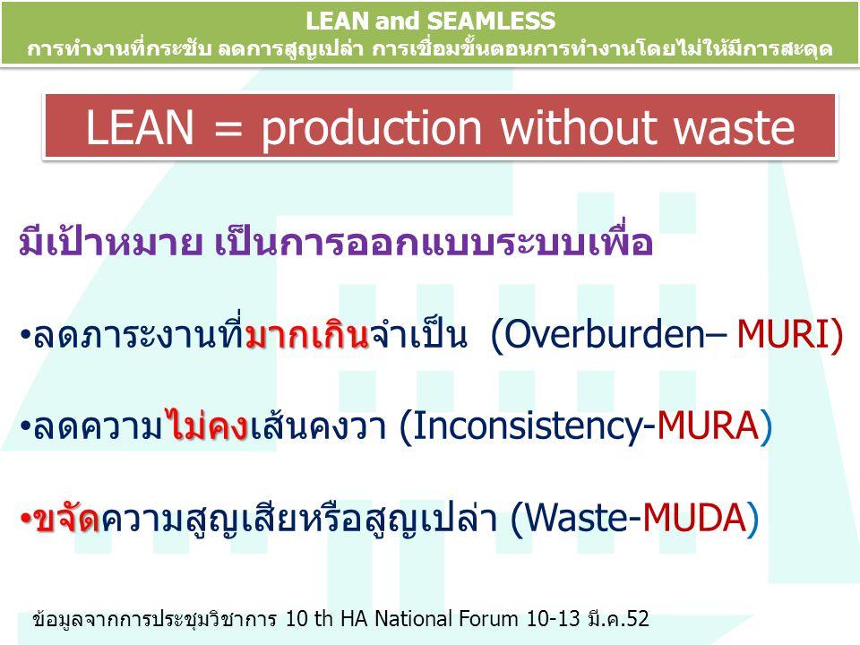 LEAN and SEAMLESS การทำงานที่กระชับ ลดการสูญเปล่า การเชื่อมขั้นตอนการทำงานโดยไม่ให้มีการสะดุด ข้อมูลจากการประชุมวิชาการ 10 th HA National Forum 10-13 มี.ค.52 LEAN = production without waste มีเป้าหมาย เป็นการออกแบบระบบเพื่อ มากเกิน ลดภาระงานที่มากเกินจำเป็น (Overburden– MURI) ไม่คง ลดความไม่คงเส้นคงวา (Inconsistency-MURA) ขจัด ขจัดความสูญเสียหรือสูญเปล่า (Waste-MUDA)