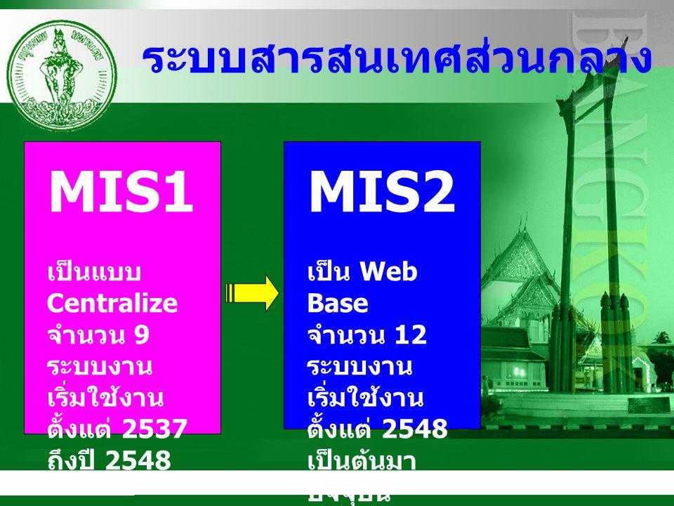 ระบบสารสนเทศส่วนกลาง MIS1 เป็นแบบ Centralize จำนวน 9 ระบบงาน เริ่มใช้งาน ตั้งแต่ 2537 ถึงปี 2548 MIS2 เป็น Web Base จำนวน 12 ระบบงาน เริ่มใช้งาน ตั้งแ