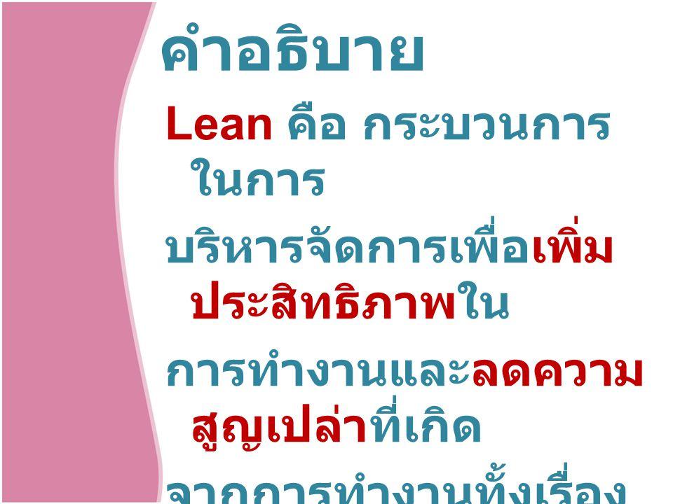 เกณฑ์การให้คะแนน ระดับคะแนน 12345 ร้อยละความสำเร็จของ การเพิ่มประสิทธิภาพใน การทำงานด้วยระบบ Lean 6070809010 0