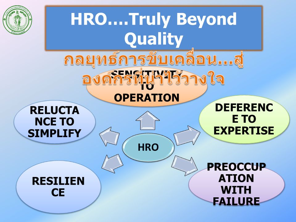 HRO SENSITIVITY TO OPERATION PREOCCUP ATION WITH FAILURE DEFERENC E TO EXPERTISE RESILIEN CE RELUCTA NCE TO SIMPLIFY