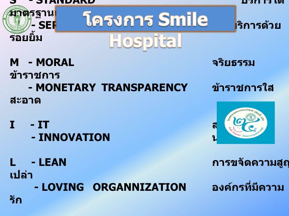 S - STANDARD บริการได้ มาตรฐานและปลอดภัย - SERVICE SMILE การบริการด้วย รอยยิ้ม M - MORAL จริยธรรม ข้าราชการ - MONETARY TRANSPARENCY ข้าราชการใส สะอาด I - IT สารสนเทศ - INNOVATION นวัตกรรม L - LEAN การขจัดความสูญ เปล่า - LOVING ORGANNIZATION องค์กรที่มีความ รัก E - ENERGY/ ENVIROMENT การอนุรักษ์ พลังงานและสิ่งแวดล้อม - EDUCATION การศึกษา