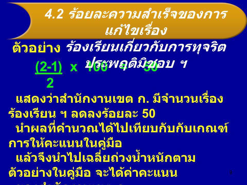 9 ตัวอย่าง (2-1) x 100 = 50 2 แสดงว่าสำนักงานเขต ก.