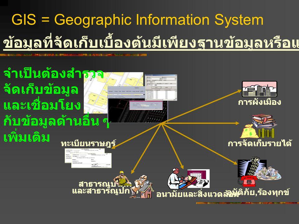 GIS = Geographic Information System ข้อมูลที่จัดเก็บเบื้องต้นมีเพียงฐานข้อมูลหรือแผนที่ฐานเท่านั้น จำเป็นต้องสำรวจ จัดเก็บข้อมูล และเชื่อมโยง กับข้อมู