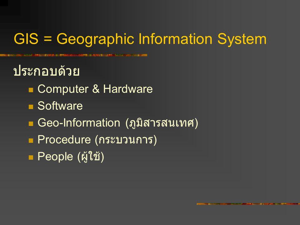 ประกอบด้วย Computer & Hardware Software Geo-Information ( ภูมิสารสนเทศ ) Procedure ( กระบวนการ ) People ( ผู้ใช้ ) GIS = Geographic Information System
