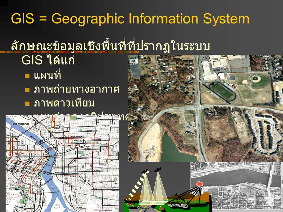 ลักษณะข้อมูลเชิงพื้นที่ที่ปรากฏในระบบ GIS ได้แก่ แผนที่ ภาพถ่ายทางอากาศ ภาพดาวเทียม แบบจำลองภูมิประเทศ