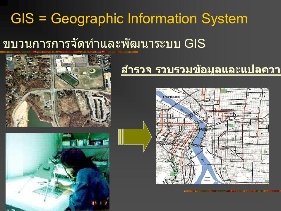 GIS = Geographic Information System ขบวนการการจัดทำและพัฒนาระบบ GIS สำรวจ รวบรวมข้อมูลและแปลความหมายข้อมูล
