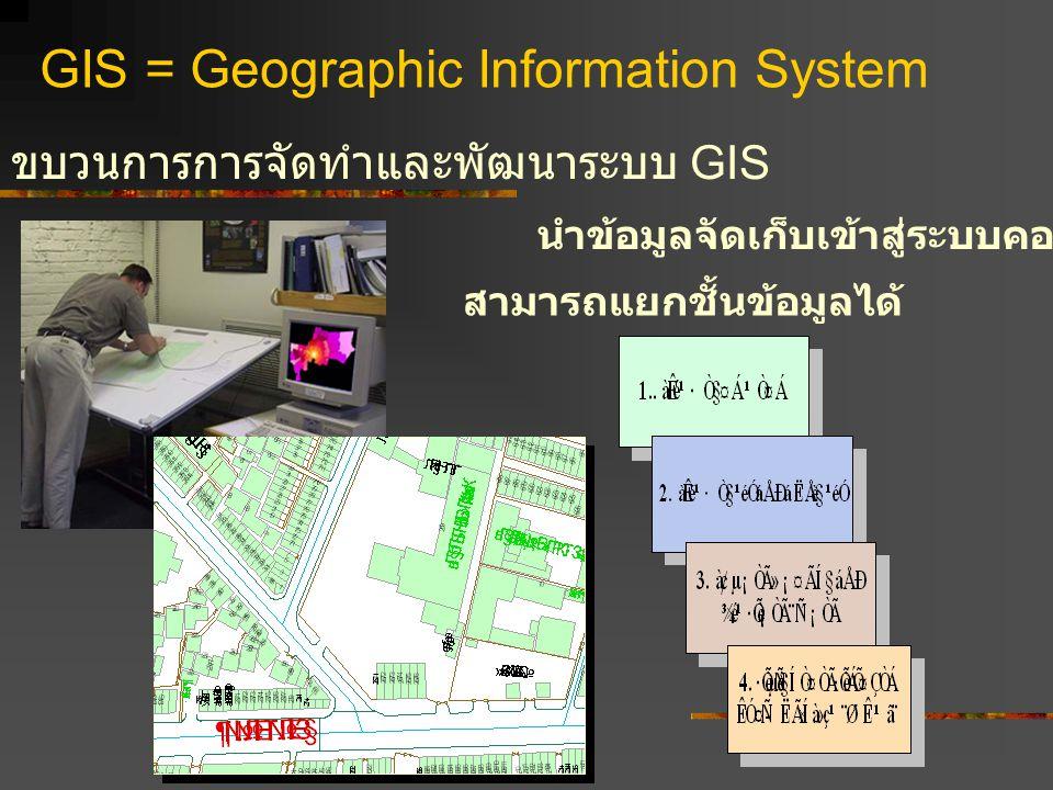 GIS = Geographic Information System ขบวนการการจัดทำและพัฒนาระบบ GIS นำข้อมูลจัดเก็บเข้าสู่ระบบคอมพิวเตอร์ สามารถแยกชั้นข้อมูลได้