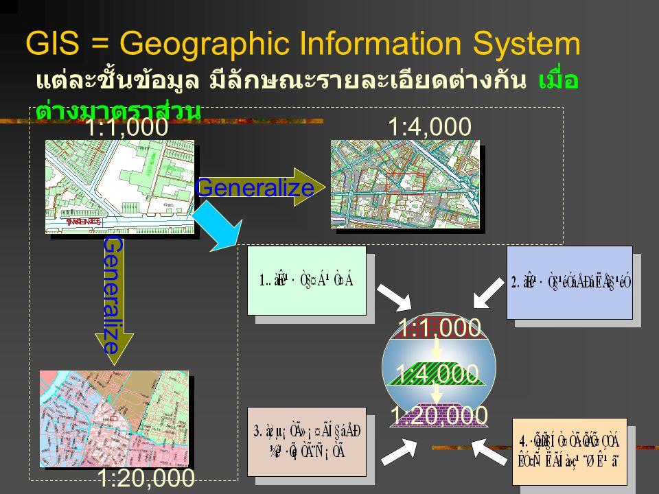 GIS = Geographic Information System 1:20,000 Generalize 1:1,000 1:4,000 1:20,000 1:1,000 1:4,000 แต่ละชั้นข้อมูล มีลักษณะรายละเอียดต่างกัน เมื่อ ต่างม