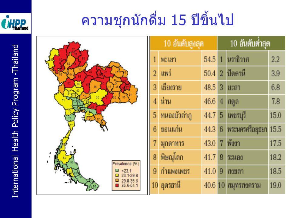 International Health Policy Program -Thailand ความชุกนักดื่ม 15 ปีขึ้นไป