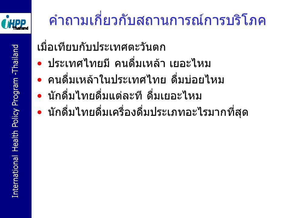 International Health Policy Program -Thailand 24 ความเสี่ยงต่อพฤติกรรมไม่พึงประสงค์เมื่อเทียบกับนักเรียนที่ไม่ดื่ม การสูบบุหรี่ 6.68 เท่า ใช้ยาแก้ไอ/ยากล่อมประสาท/ยานอนหลับ 2.45 เท่า ใช้สารเสพติด 4.83 เท่า พกพาอาวุธ 2.96 เท่า ชกต่อยตบตี ต่อสู้ทะเลาะวิวาท 3.38 เท่า ถูกแฟนตบตีทำร้ายโดยจงใจ 3.08 เท่า วางแผนฆ่าตัวตาย (ฆ่าตัวตายอย่างจริงจัง) 2.78 (2.77) เท่า ถูกบังคับให้มีเพศสัมพันธ์ 2.05 เท่า เคยมีเพศสัมพันธ์ 3.75 เท่า ตั้งครรภ์ หรือทำให้คนอื่นตั้งครรภ์ 2.92 เท่า ที่มา การเฝ้าระวังพฤติกรรมการบริโภคเครื่องดื่มแอลกอฮอล์และพฤติกรรมเสี่ยงทางสุขภาพของนักเรียนระดับ มัธยมศึกษาในประเทศไทย 2550 แอลกอฮอล์กับอนาคตของประเทศ (2)
