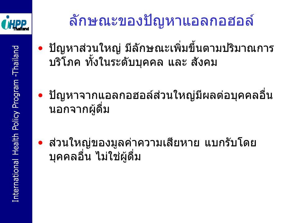International Health Policy Program -Thailand ลักษณะของปัญหาแอลกอฮอล์ ปัญหาส่วนใหญ่ มีลักษณะเพิ่มขึ้นตามปริมาณการ บริโภค ทั้งในระดับบุคคล และ สังคม ปั