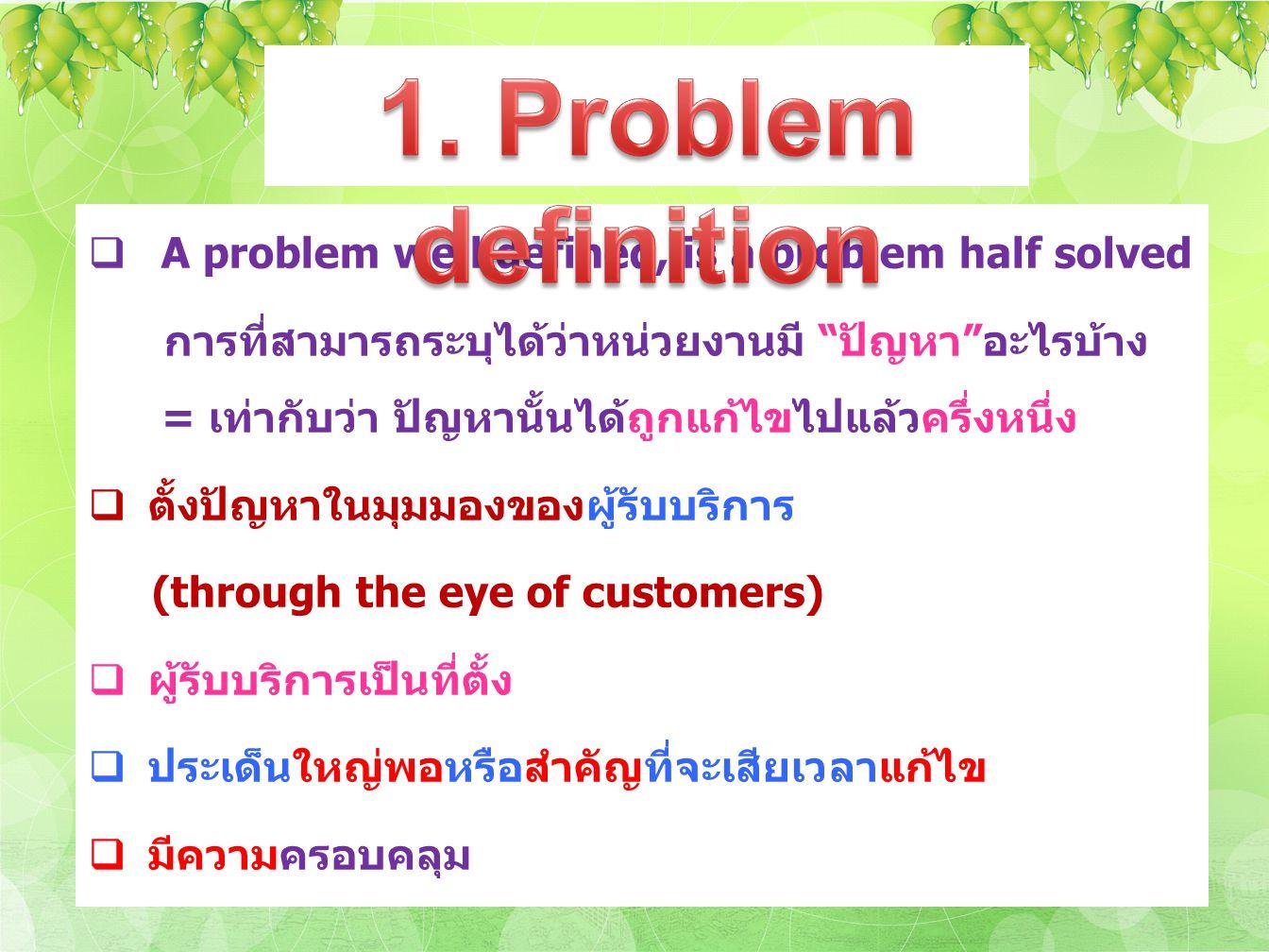 " A problem well defined, is a problem half solved การที่สามารถระบุได้ว่าหน่วยงานมี ""ปัญหา""อะไรบ้าง = เท่ากับว่า ปัญหานั้นได้ถูกแก้ไขไปแล้วครึ่งหนึ่ง"