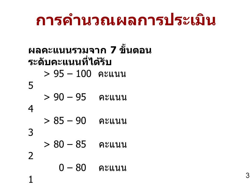 การคำนวณผลการประเมิน 3 ผลคะแนนรวมจาก 7 ขั้นตอน ระดับคะแนนที่ได้รับ > 95 – 100 คะแนน 5 > 90 – 95 คะแนน 4 > 85 – 90 คะแนน 3 > 80 – 85 คะแนน 2 0 – 80 คะแ