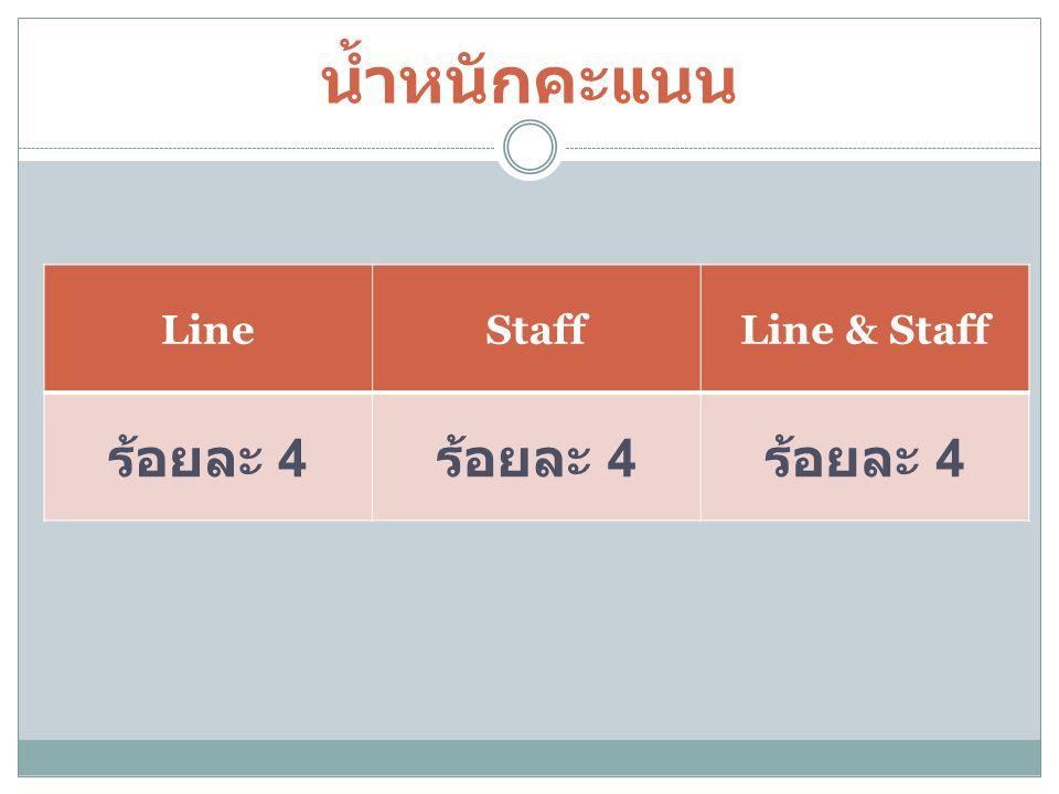 น้ำหนักคะแนน LineStaffLine & Staff ร้อยละ 4