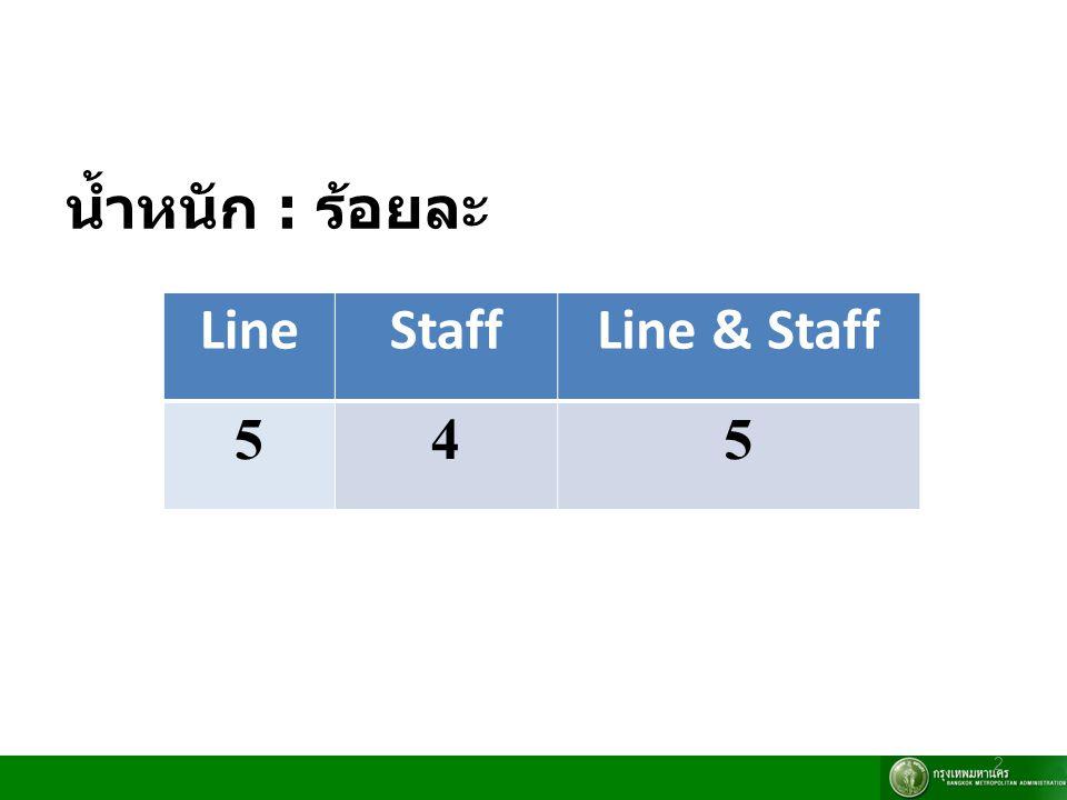 2 LineStaffLine & Staff 545 น้ำหนัก : ร้อยละ