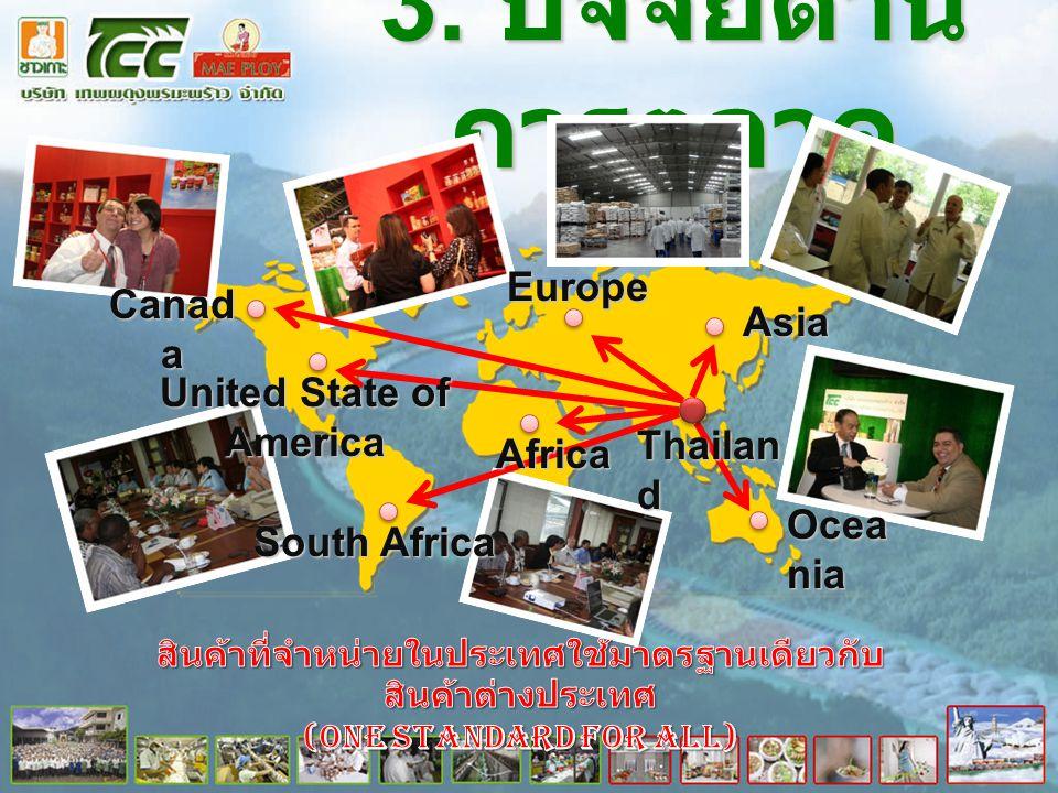 3. ปัจจัยด้าน การตลาด Thailan d AfricaEurope United State of America Canad a South Africa Ocea nia Asia