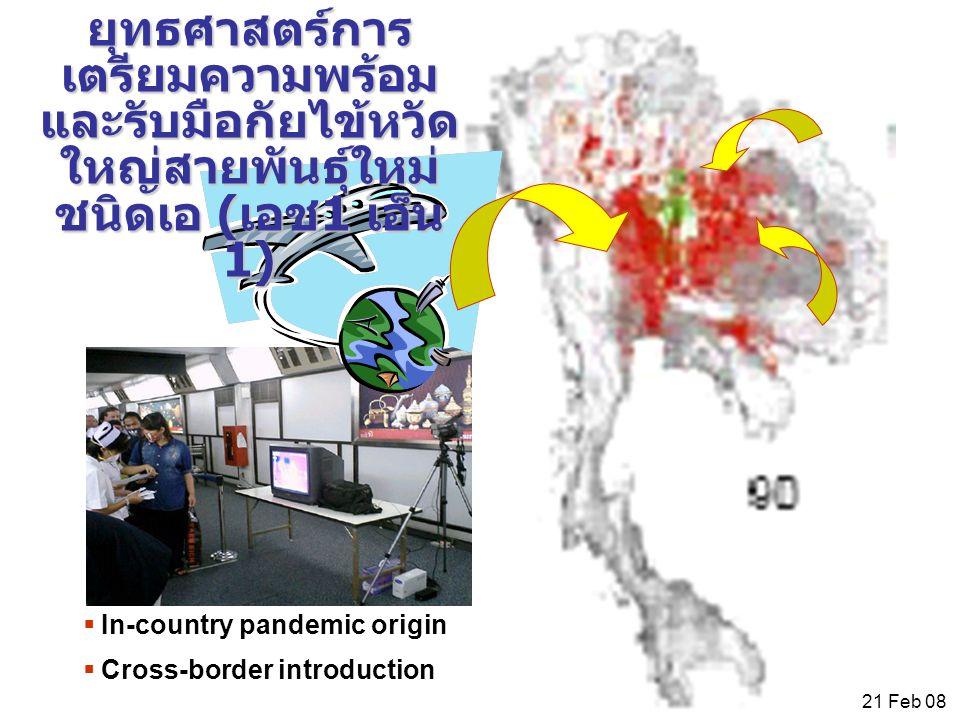 21 Feb 08  In-country pandemic origin  Cross-border introduction ยุทธศาสตร์การ เตรียมความพร้อม และรับมือกัยไข้หวัด ใหญ่สายพันธุ์ใหม่ ชนิดเอ ( เอช 1 เอ็น 1)