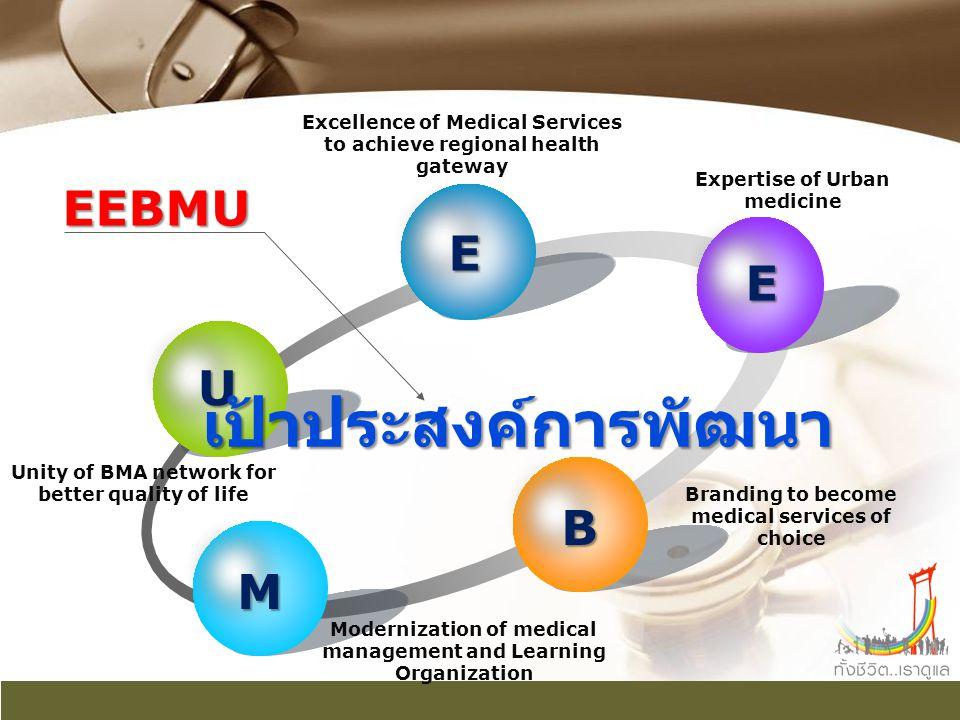 เป็นศูนย์กลางบริการด้านการแพทย์และ สาธารณสุขที่มีมาตรฐานสากล ก้าวสู่ความ เป็นเลิศทางการแพทย์ เพื่อให้ประชาชน ได้รับการรักษาพยาบาลที่มีคุณภาพ เป็นศูนย์กลางความเชี่ยวชาญด้านเวชศาสตร์ เขตเมือง เน้นการศึกษาเฉพาะทางควบคู่กับ การพัฒนางานวิจัย เปลี่ยนแปลงภาพลักษณ์การจัดบริการด้าน การแพทย์และสาธารณสุข ให้เป็นที่ยอมรับ ของประชาชน มีระบบบริหารจัดการสมัยใหม่ โดยยึดหลักธรร มาภิบาล มุ่งเน้นการพัฒนาศักยภาพบุคลากร เทคโนโลยีสารสนเทศ และสร้างองค์กรแห่ง การเรียนรู้ ตลอดจนโครงสร้างพื้นฐานที่เอื้อต่อ การให้บริการที่ดีที่สุดแก่ประชาชน มีการบูรณาการเครือข่ายระบบบริการทาง การแพทย์ และระบบส่งต่อที่เป็นเอกภาพ