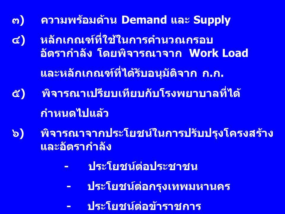 ๓) ความพร้อมด้าน Demand และ Supply ๔)หลักเกณฑ์ที่ใช้ในการคำนวณกรอบ อัตรากำลัง โดยพิจารณาจาก Work Load และหลักเกณฑ์ที่ได้รับอนุมัติจาก ก.ก. ๕) พิจารณาเ