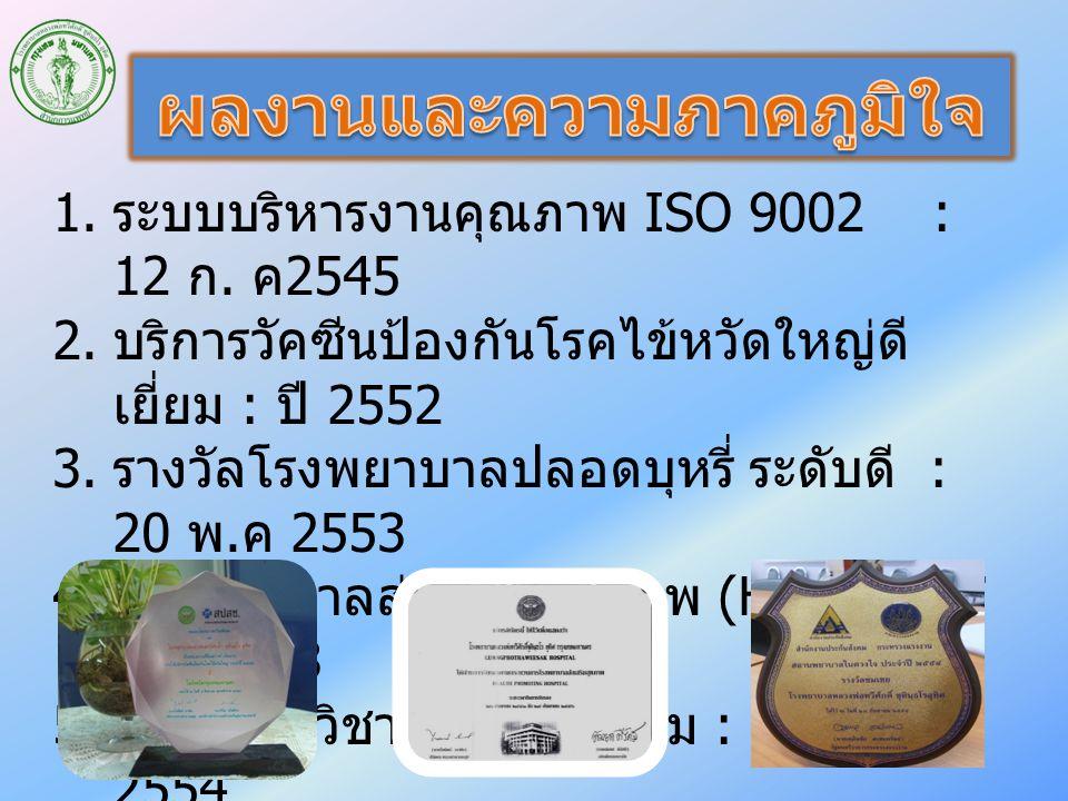 1.ระบบบริหารงานคุณภาพ ISO 9002 : 12 ก. ค 2545 2.