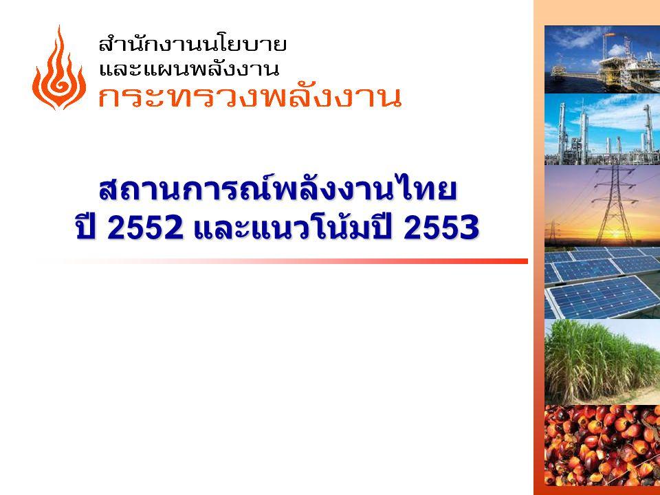 http://www.eppo.go.th การใช้ การผลิต การนำเข้าพลังงานเชิงพาณิชย์ขั้นต้น หน่วย : เทียบเท่าพันบาร์เรลน้ำมันดิบต่อวัน 25512552 25512552 Q1Q2Q3Q4Q1Q2Q3Q4 การใช้1,6181,6621,6821,6771,5951,5391,6121,6921,6511,693 การผลิต850896802897873828888899876917 การนำเข้า (สุทธิ)9429051,094988890796886944919873 การนำเข้า / การใช้ (%)5854665956525456 52 อัตราการเปลี่ยนแปลง (%) การใช้0.92.54.04.2-0.3-3.2-4.10.93.510.0 การผลิต7.15.11.611.78.36.710.80.20.310.7 การนำเข้า(สุทธิ)-5.6-4.112.1-2.6-16.7-15.1-19.0-4.53.39.7 GDP (%)2.5-2.36.45.22.9-4.2-7.1-4.9-2.75.8