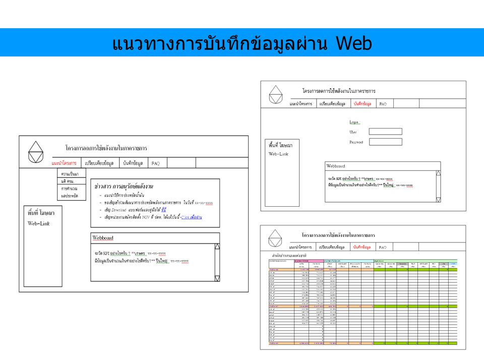 แนวทางการบันทึกข้อมูลผ่าน Web