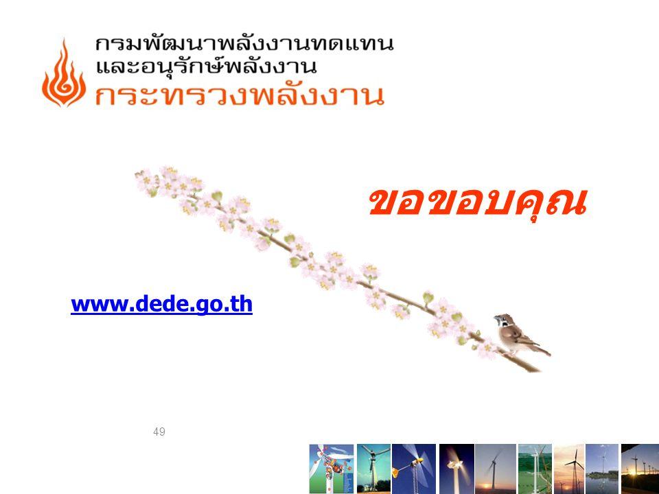 49 ขอขอบคุณ www.dede.go.th
