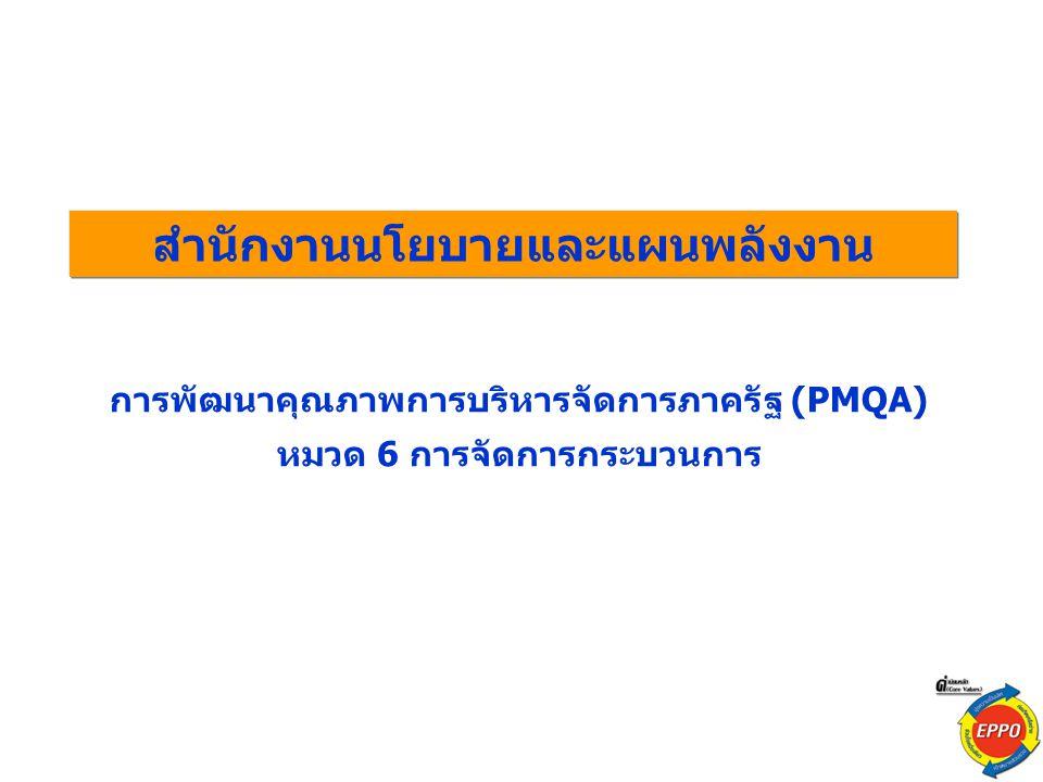 การพัฒนาคุณภาพการบริหารจัดการภาครัฐ (PMQA) หมวด 6 การจัดการกระบวนการ สำนักงานนโยบายและแผนพลังงาน