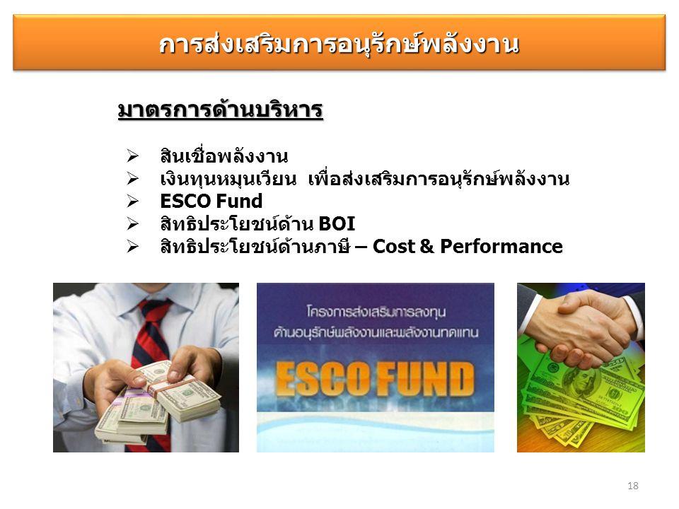 การส่งเสริมการอนุรักษ์พลังงานการส่งเสริมการอนุรักษ์พลังงาน มาตรการด้านบริหาร  สินเชื่อพลังงาน  เงินทุนหมุนเวียน เพื่อส่งเสริมการอนุรักษ์พลังงาน  ESCO Fund  สิทธิประโยชน์ด้าน BOI  สิทธิประโยชน์ด้านภาษี – Cost & Performance 18