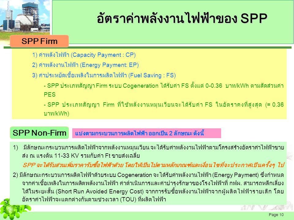 Page 11 การรับซื้อไฟฟ้าจาก VSPP