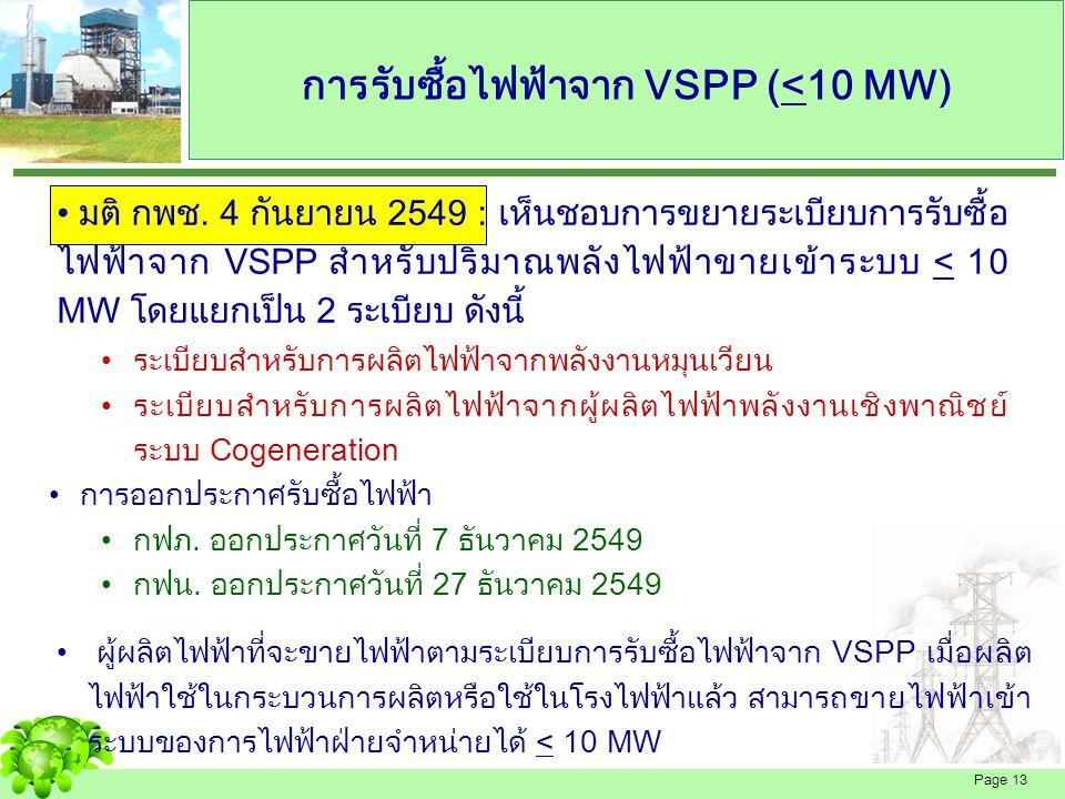 Page 14 ผู้ผลิตไฟฟ้าขนาดเล็กมาก (VSPP) VSPP Renewable (≤10 MW) Cogeneration (≤ 10 MW) การส่งเสริม ส่วนเพิ่มราคารับซื้อไฟฟ้า อัตราคงที่ เงื่อนไข PES ≥ 10 % เชื้อเพลิงส่วนเพิ่มฯ (บาท/kWh) ระยะเวลา สนับสนุน (ปี) ชีวมวล0.307 ก๊าซชีวภาพ0.307 พลังน้ำขนาดเล็ก (50-200 kW)0.407 พลังน้ำขนาดเล็ก (< 50 kW)0.807 ขยะ2.507 พลังงานลม3.5010 พลังงานแสงอาทิตย์8.010 กำหนดให้ยื่นขอ ขายไฟฟ้า ภายในปี 2551