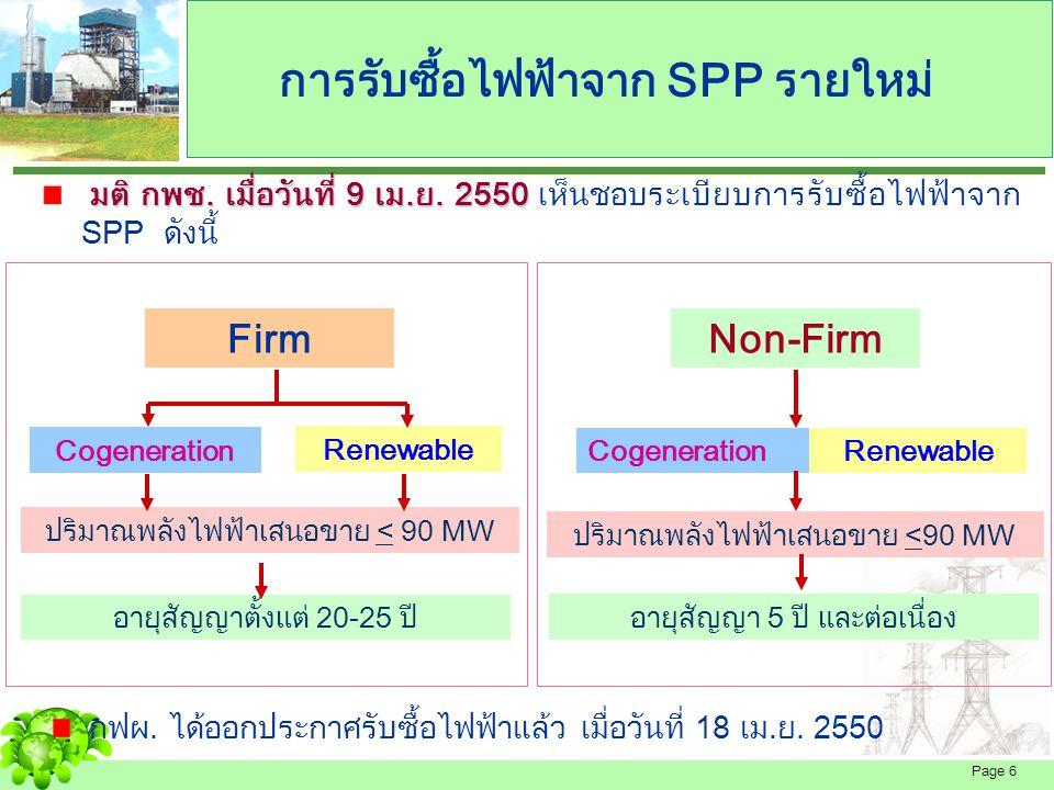 Page 7 ปริมาณพลังไฟฟ้าเสนอขายเข้าระบบไม่เกิน 90 MW อายุสัญญา 20-25 ปี แบ่งออกเป็น 2 ระเบียบ ดังนี้ 1.