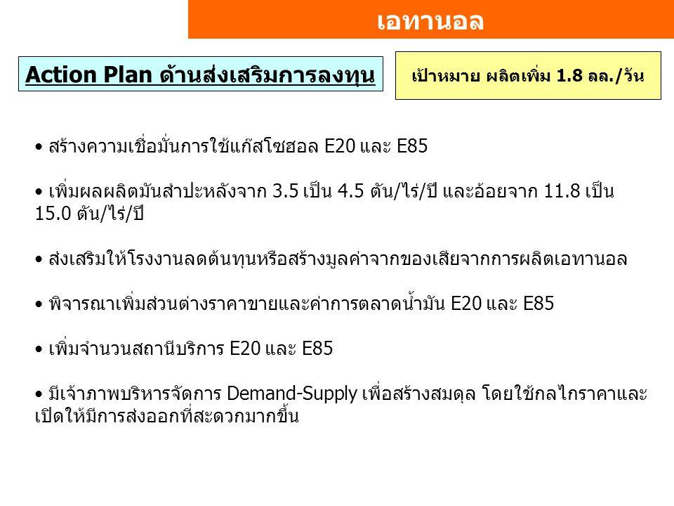 เอทานอล เป้าหมาย ผลิตเพิ่ม 1.8 ลล./วัน Action Plan ด้านส่งเสริมการลงทุน สร้างความเชื่อมั่นการใช้แก๊สโซฮอล E20 และ E85 เพิ่มผลผลิตมันสำปะหลังจาก 3.5 เป็น 4.5 ตัน/ไร่/ปี และอ้อยจาก 11.8 เป็น 15.0 ตัน/ไร่/ปี ส่งเสริมให้โรงงานลดต้นทุนหรือสร้างมูลค่าจากของเสียจากการผลิตเอทานอล พิจารณาเพิ่มส่วนต่างราคาขายและค่าการตลาดน้ำมัน E20 และ E85 เพิ่มจำนวนสถานีบริการ E20 และ E85 มีเจ้าภาพบริหารจัดการ Demand-Supply เพื่อสร้างสมดุล โดยใช้กลไกราคาและ เปิดให้มีการส่งออกที่สะดวกมากขึ้น