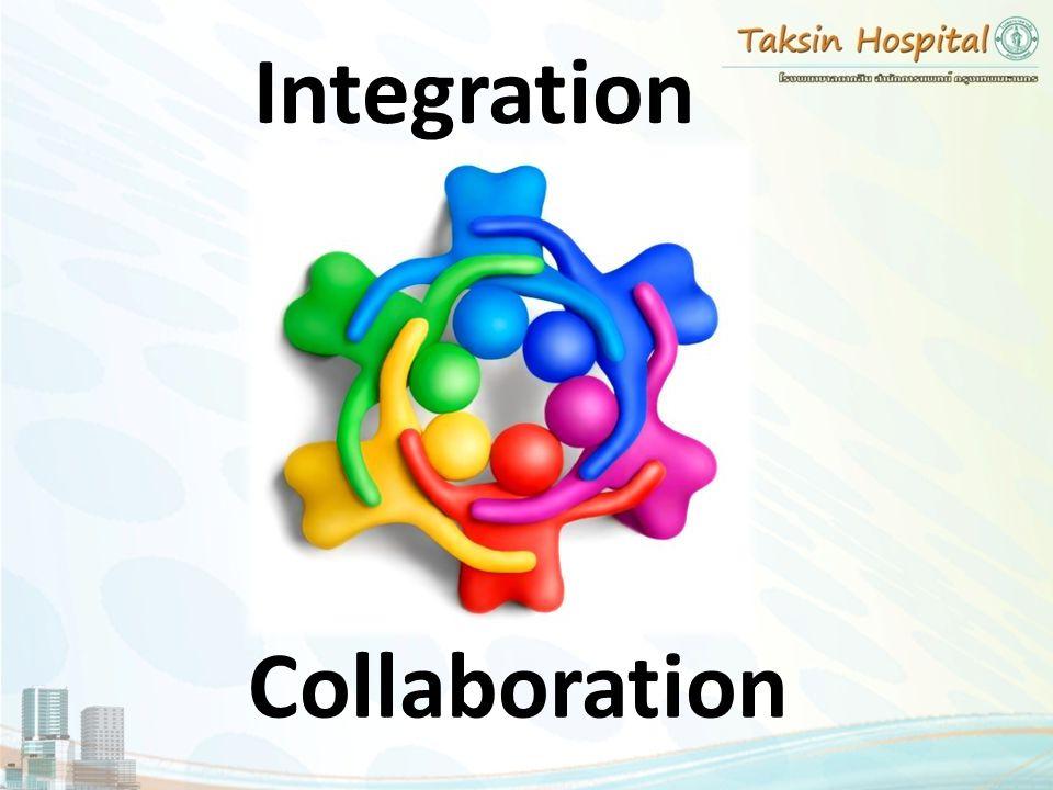 Collaboration Integration